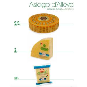 ASIAGO D'ALLEVO